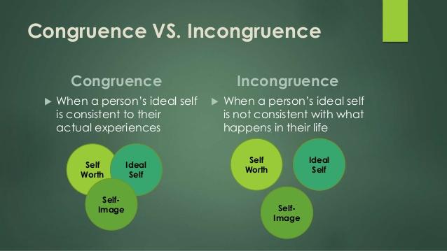 Carl Rogers Congruence