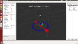 Rviz & Interactive Marker Twist Server