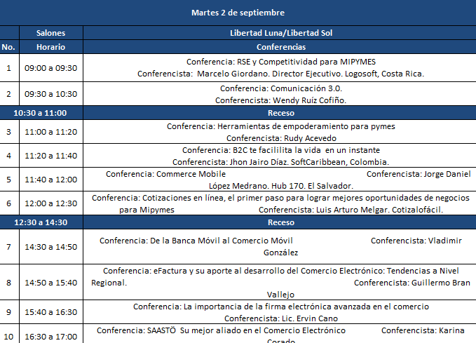 e-commerce agosto 2014