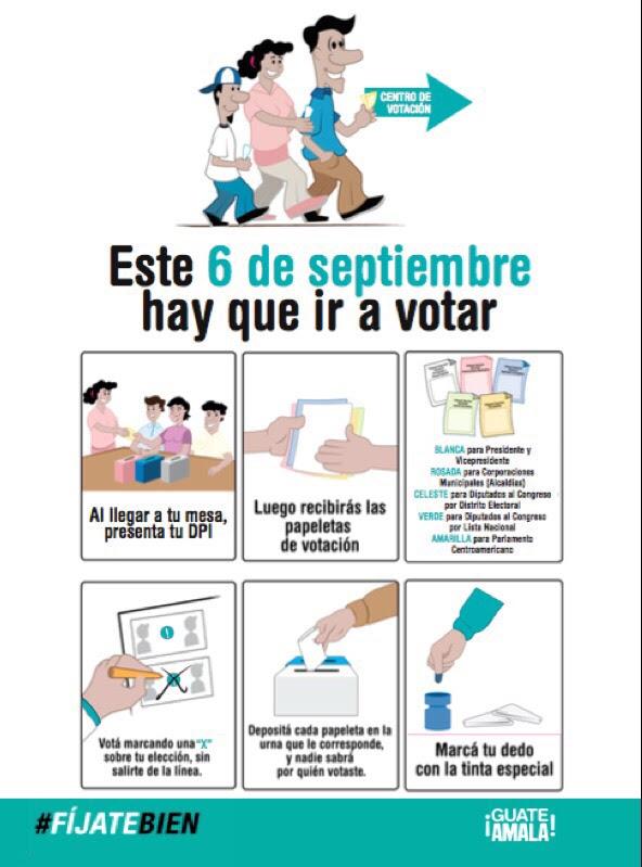 voto cig