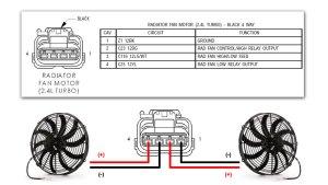 HowTo: Wire Aftermarket Radiator Fans  Dodge SRT Forum