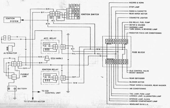 nissan exa wiring diagram  wiring diagram powersteela