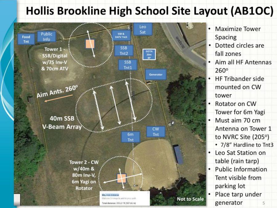 Field Day Planning - Site Layout at Hollis-Brookline High School