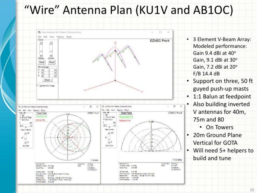 Field Day Planning - 40m 3 Element V-Beam