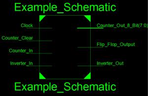 CPLD Top Level Block Diagram