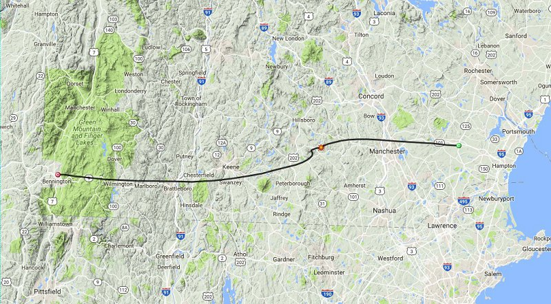 STEM Learning - HAB Flight Path Prediction