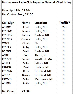 Nashua Area Radio Society Repeater Net Check-ins