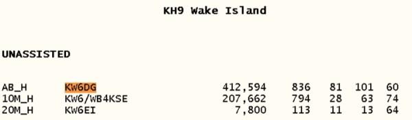 Wake Island KH9