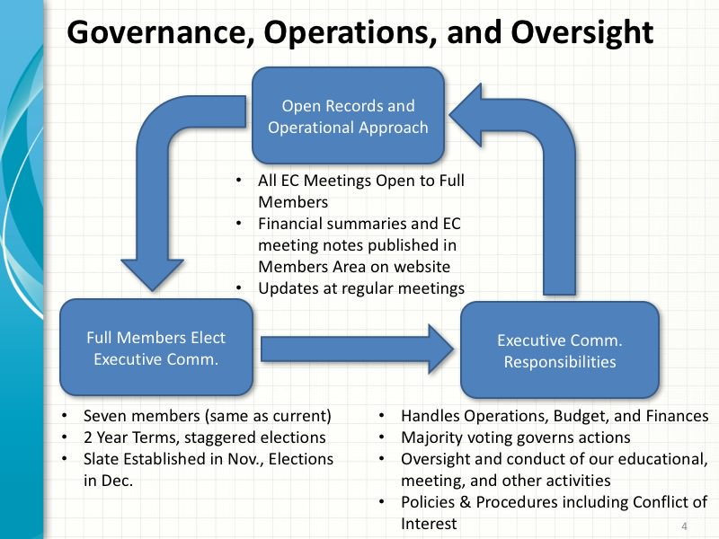 Our Operations and Governance Model