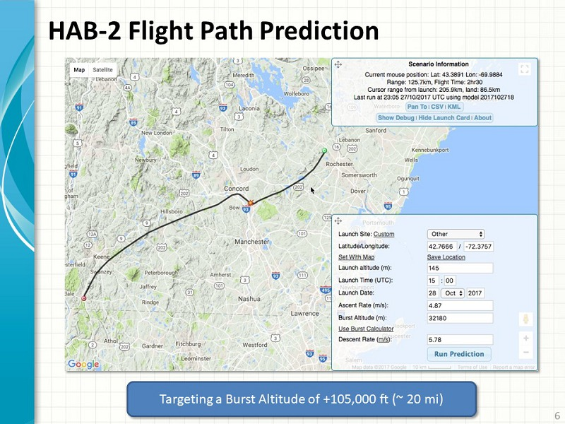 HAB-2 Predicted Flight Path