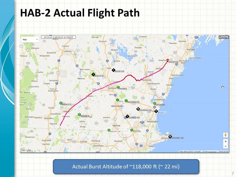HAB-2 Actual Flight Path