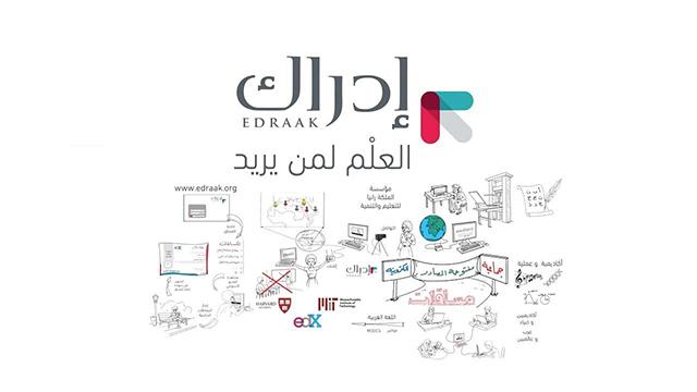 أفضل مواقع الكورسات العربية على الإنترنت