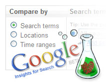 Google Insight Search buscador de palabras clave keyword