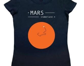 Mars Roverland (by @HdAnchiano)