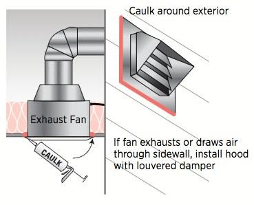 inspecting the bathroom exhaust