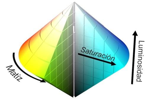 Modelo de color HSL, representado por un doble cono con tres ejes: matiz, saturación y luminosidad.