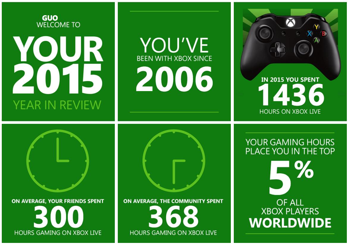 xbox live stats
