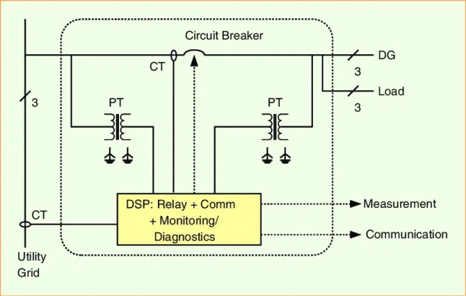 schematic diagram of circuit breaker opening and closing