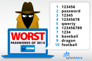 WorstPasswords-2014