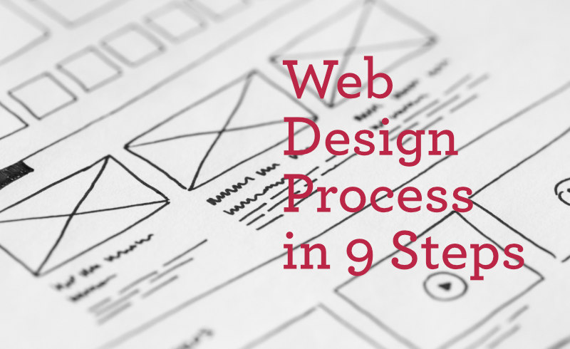 A 9 Step Web Design Process for New Clients