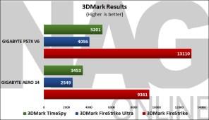 gigabyte-aero-14-3dmark-results