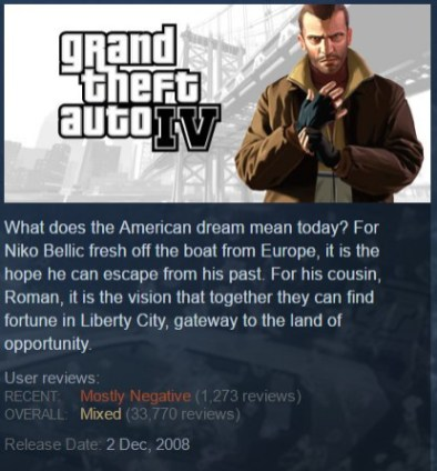 GTAIV Steam page