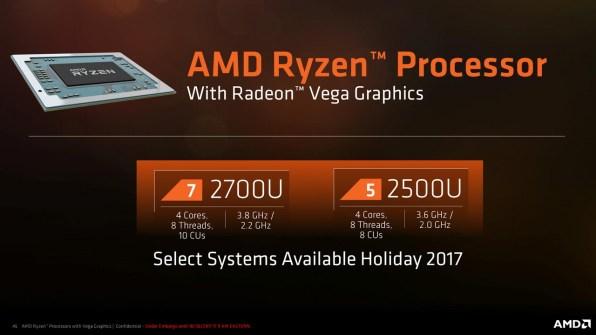 AMD-Ryzen-With-Radeon-Vega-Graphics-44