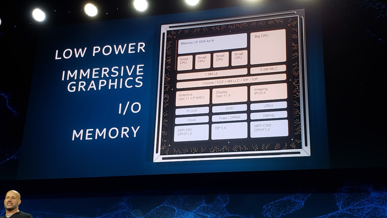 CES 2019: Intel announces Lakefield, Ice Lake, 5G networking, and
