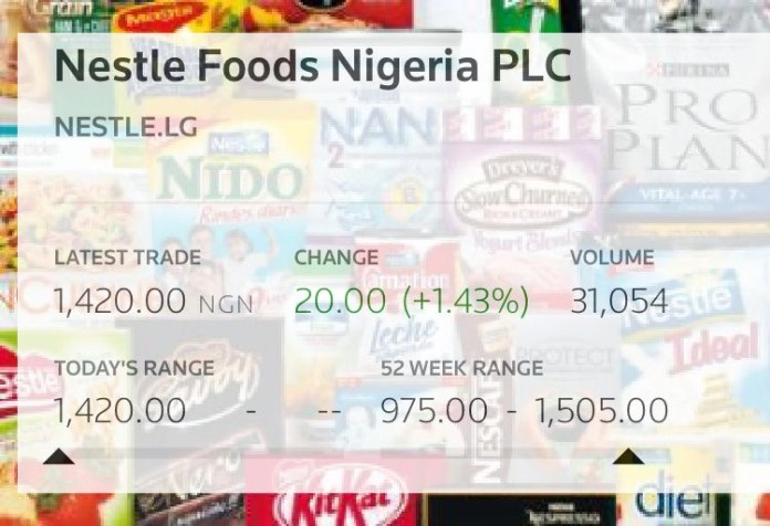 Nestlé Nigeria Records Significant Earnings Lift in Q1-2021
