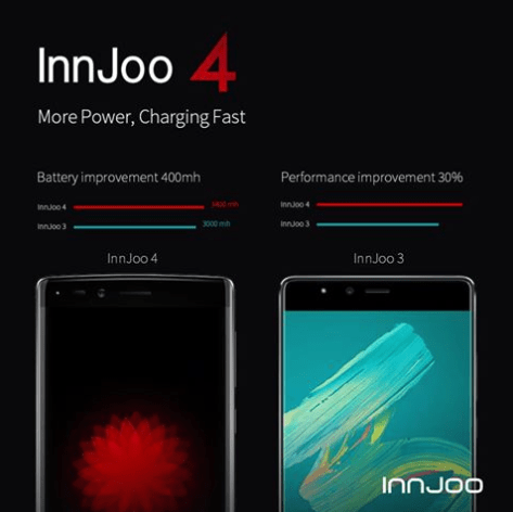 InnJoo 4 Battery