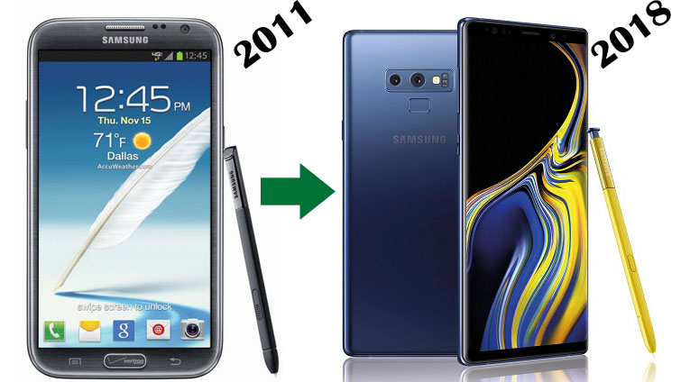 Evolution Of The Samsung Galaxy Note Series Roadmap To Galaxy Note