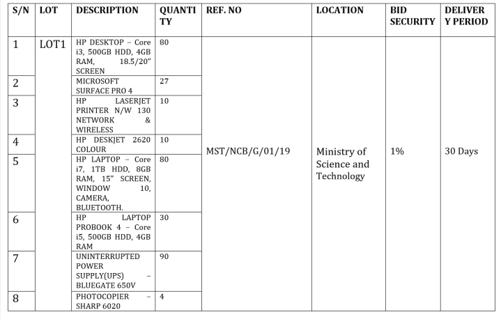 Lagos State Government Ministry Of Science And Technology Invitation For Bid (IFB) Procurement Of Desktops, Laptops, UPS And Peripherals (Over 300 pcs) 1