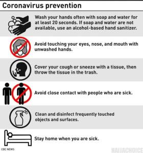 MUST READ! 10 Ways To Protect Yourself And Family From Coronavirus