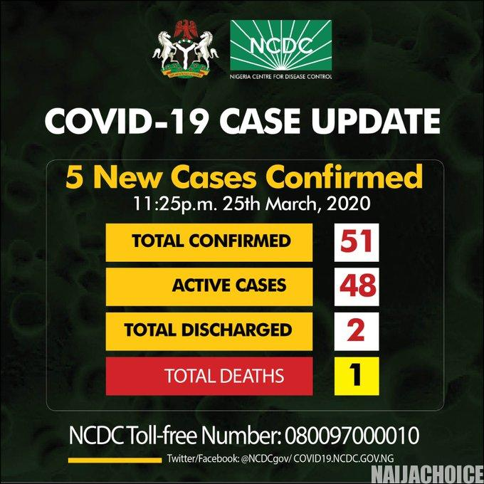 Nigeria Confirms Five New Cases Of Coronavirus, Total Now 51
