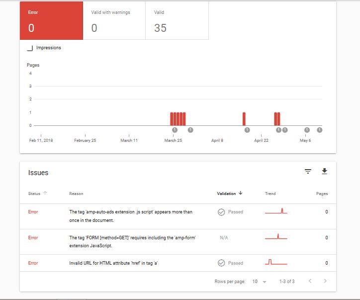 List of AMP error reports