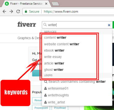 Content writing keywords on Fiverr