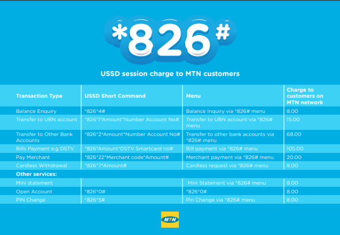 MTN charges for union bank USSD code transactions