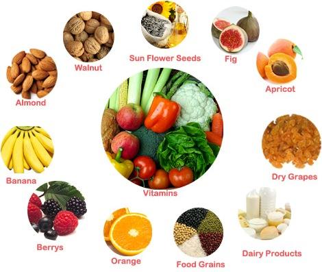 11 Foods Remedies For Hair Growth Nn Hair Beauty