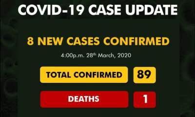 Breaking: 8 New Coronavirus Cases Confirmed In Nigeria