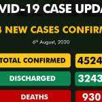 NCDC Reports New Cases Of COVID-19 In Nigeria