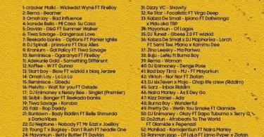 DJ Enimoney Ion Wanna Talk (Mix)