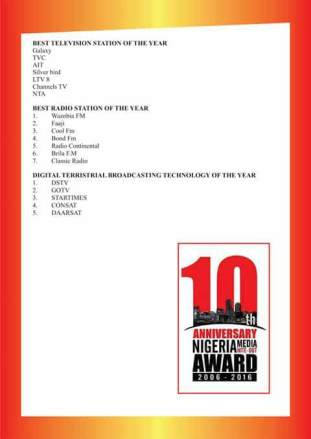 FULL LIST OF NOMINEES AT NMNA 2016