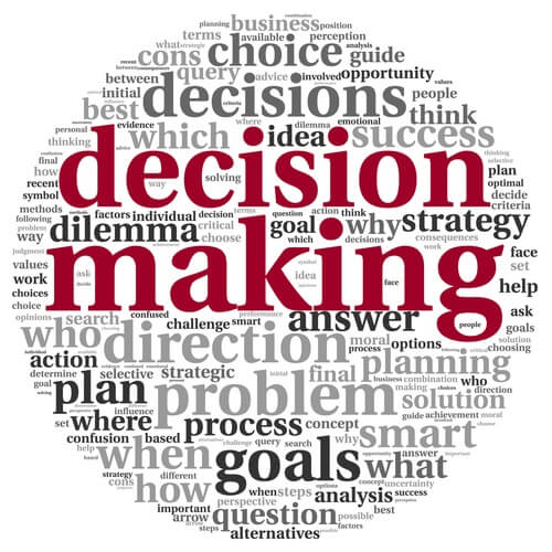 Decision Making Checklist For Entrepreneurs