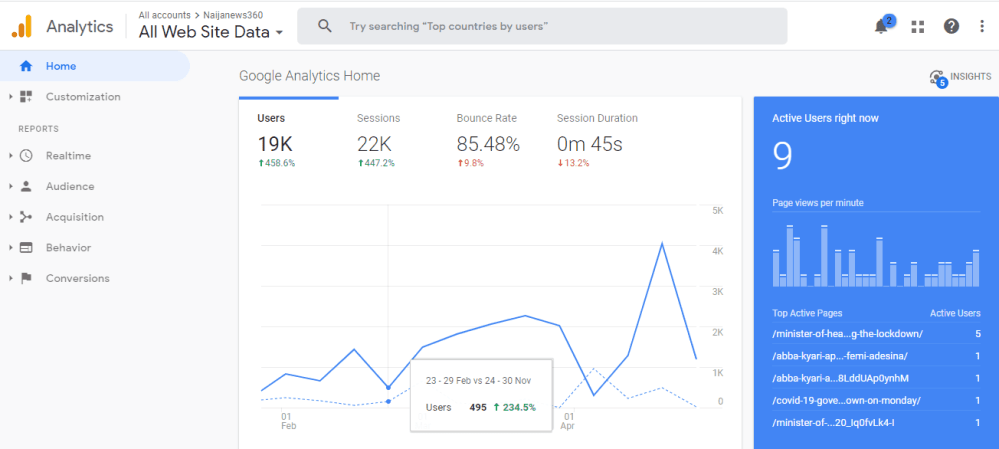 Blogging103: How to add Google Analytics to Blogger 44