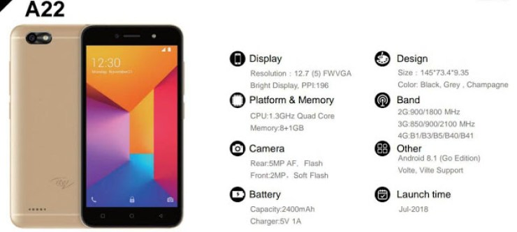 iTel Mobile Launches 3 New Smartphones - See Price And Specifications 4