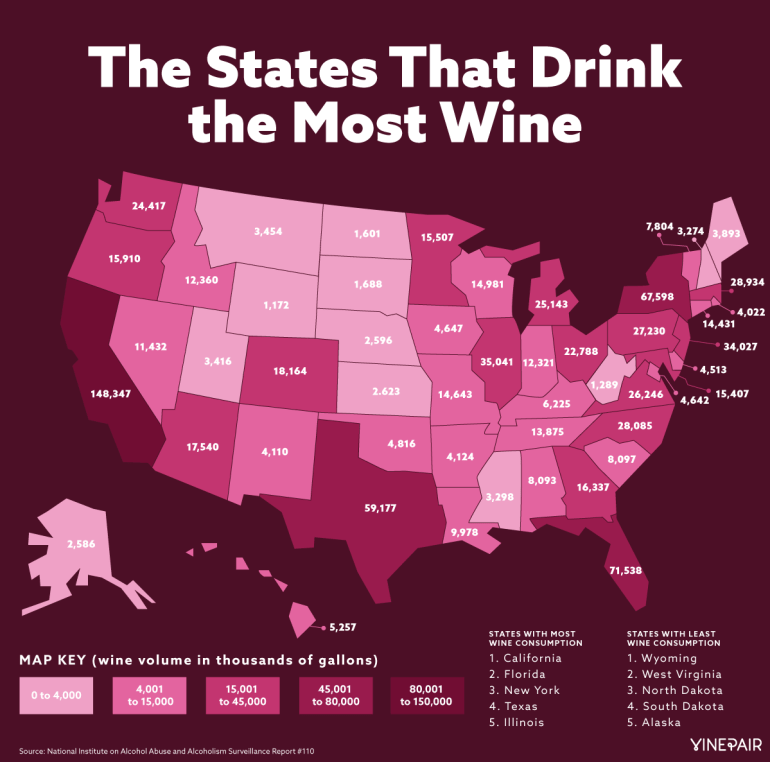 The States That Drink the Most Wine in America