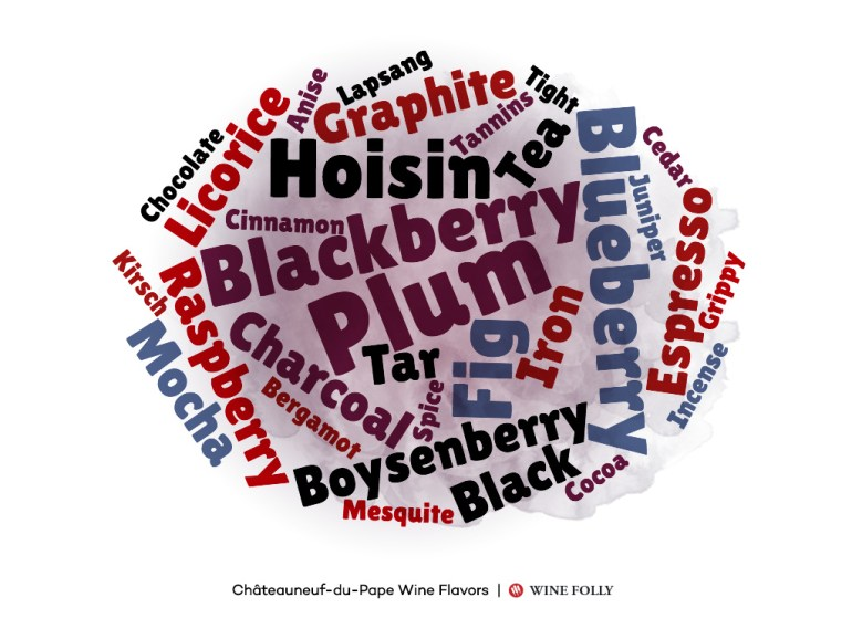 chateauneuf-du-pape-wine-flavors-tasting-notes-word-cloud-winefolly