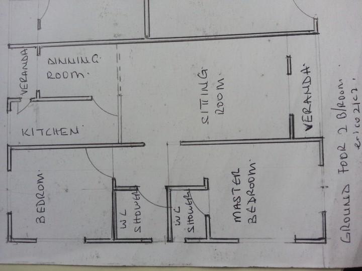 The DIY Drawing Of My Floor Plan Properties Nigeria