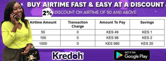 Kredoh App; Purchase And Gift Your Loved Ones With Airtime Anytime And Anywhere
