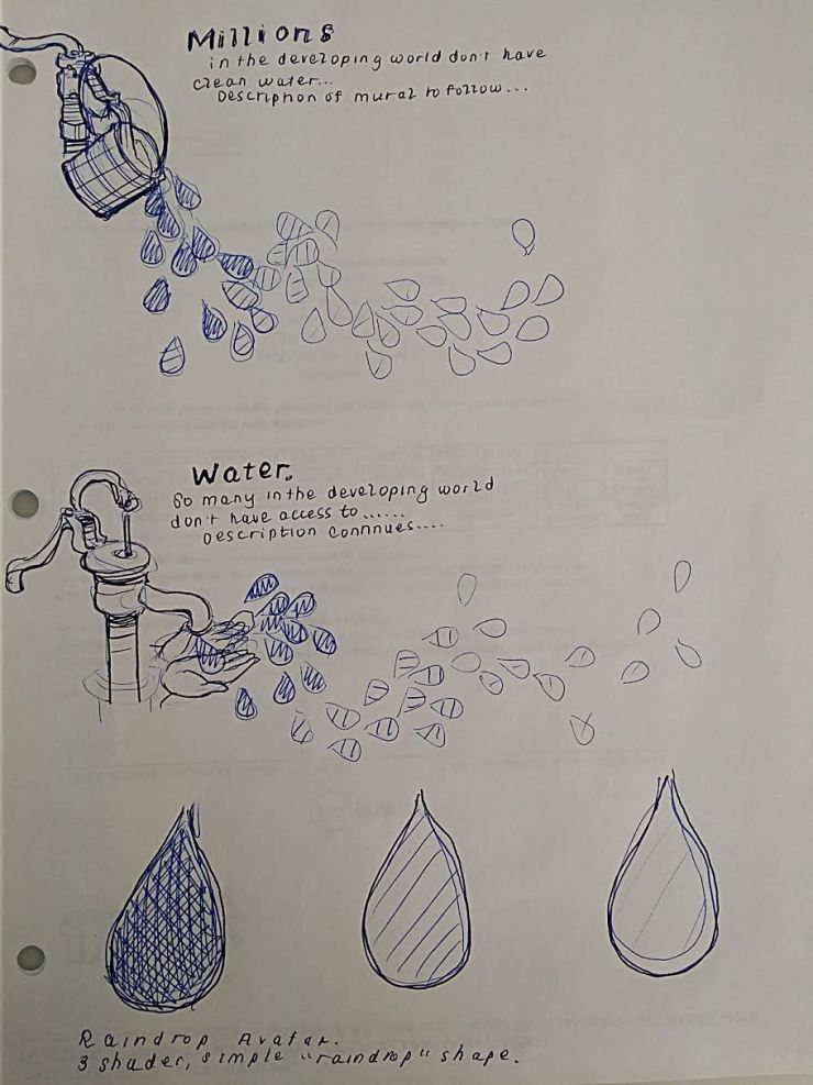 Water-Well-Project-DRAFT